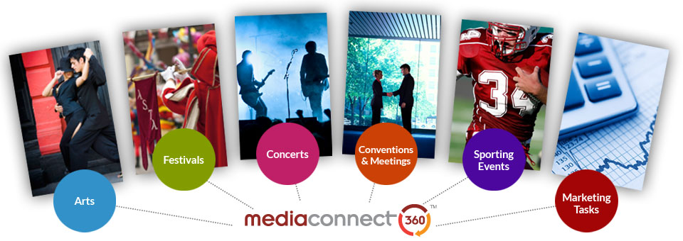 MediaConnect360 List of Events